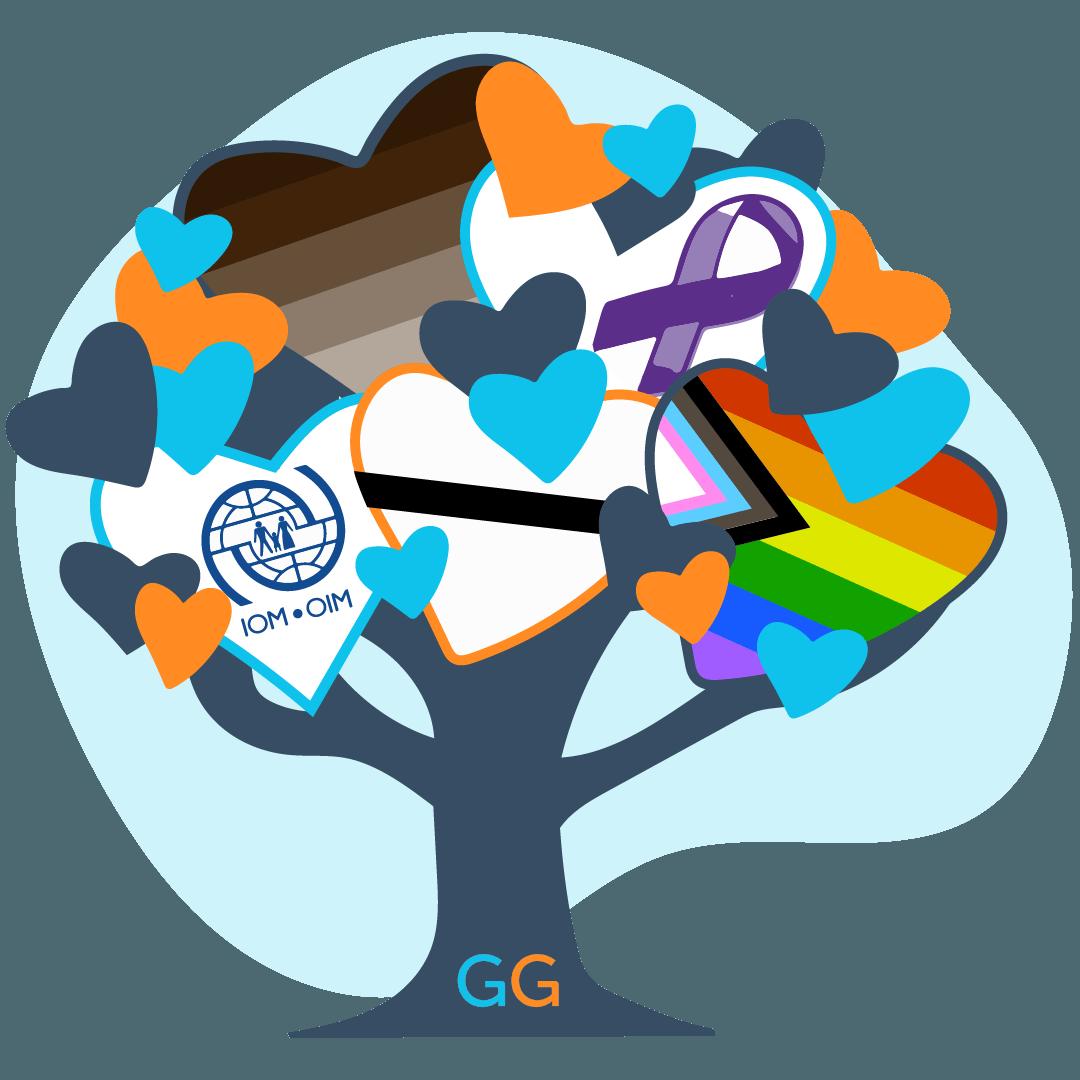 causes-tree